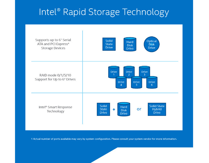 Intel Rapid Storage Technology (RST) Driver v.17.0.2.1076 Windows 8 / 8.1 / 10 32-64 bits