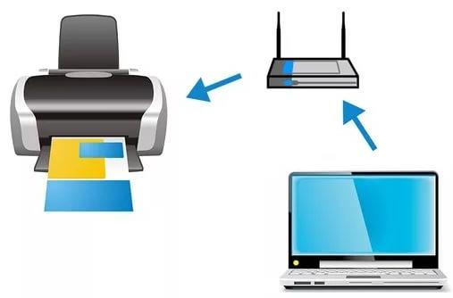 Подключение принтера по проводной и беспроводной сети в Windows 10