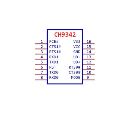 WinChipHead USB to Dual UART Bridge Controller Driver